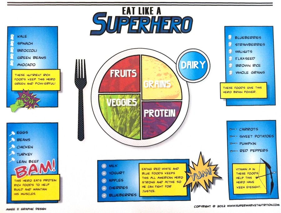 How Superheroes Can Help Kids Eat Healthy
