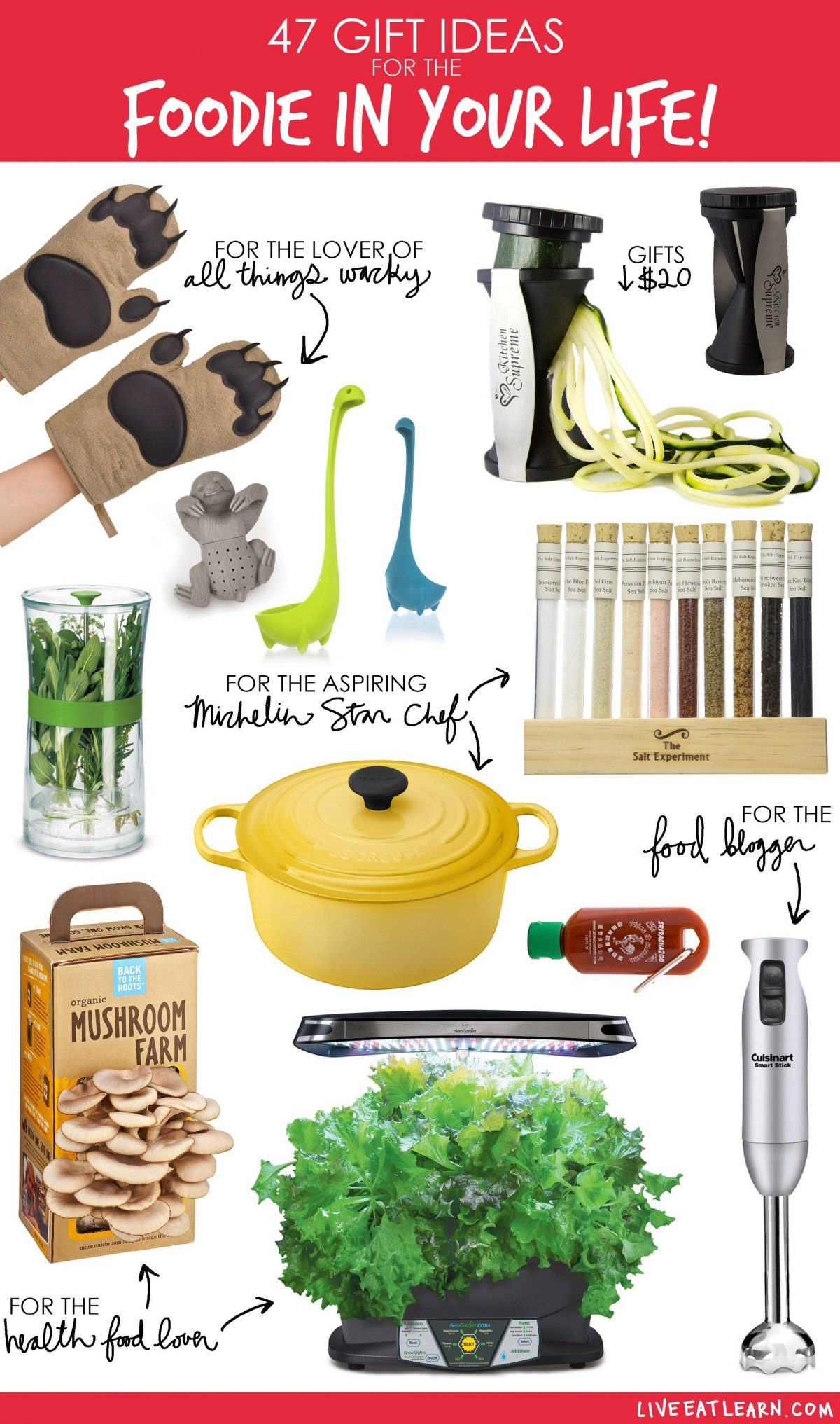 Holiday Gifts for the Foodie in your Life